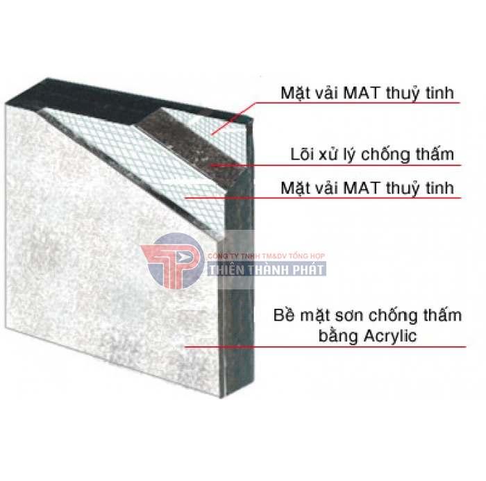 Vách thạch cao ngoài trời có cấu tạo đặc biệt với lõi xử lý chống thấm giúp tăng khả năng chống ẩm, chống nước