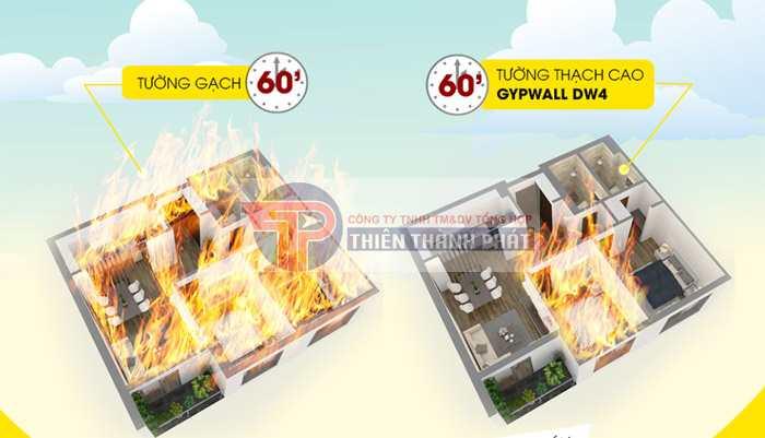 Các yêu cầu kỹ thuật cần đảm bảo của vách thạch cao chống cháy
